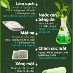 Bí quyết chăm sóc da với trà xanh